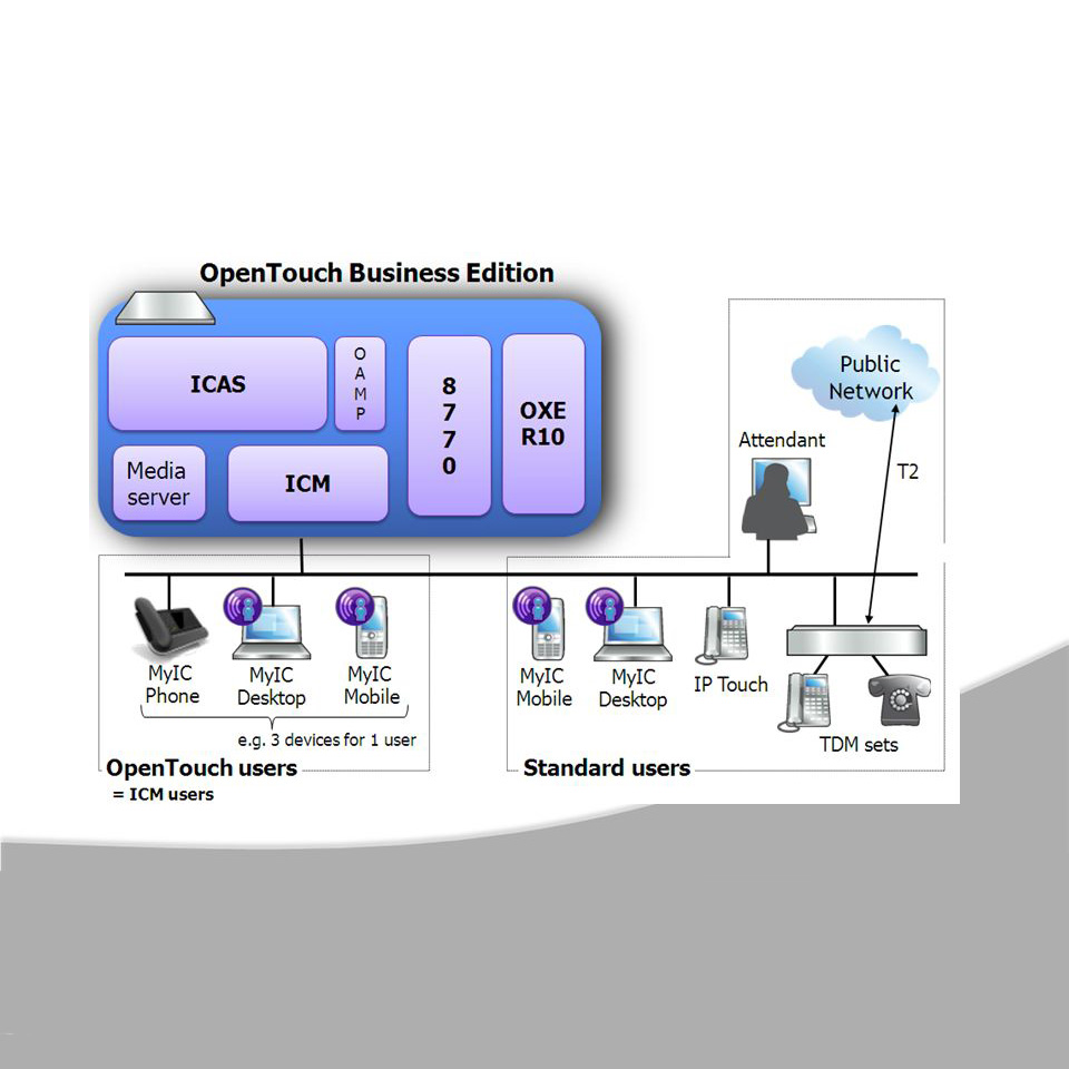 Alcatel-Lucent OpenTouch Business Edition